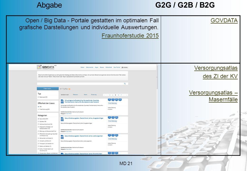 MD 21 Open / Big Data - Portale gestatten im optimalen Fall grafische Darstellungen und individuelle Auswertungen. Fraunhoferstudie 2015 GOVDATA Verso