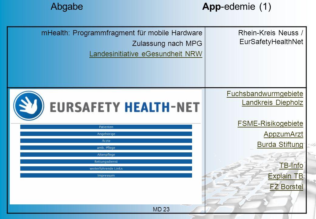 mHealth: Programmfragment für mobile Hardware Zulassung nach MPG Landesinitiative eGesundheit NRW Rhein-Kreis Neuss / EurSafetyHealthNet Fuchsbandwurm