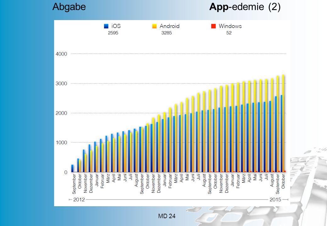 MD 24 Abgabe App-edemie (2)
