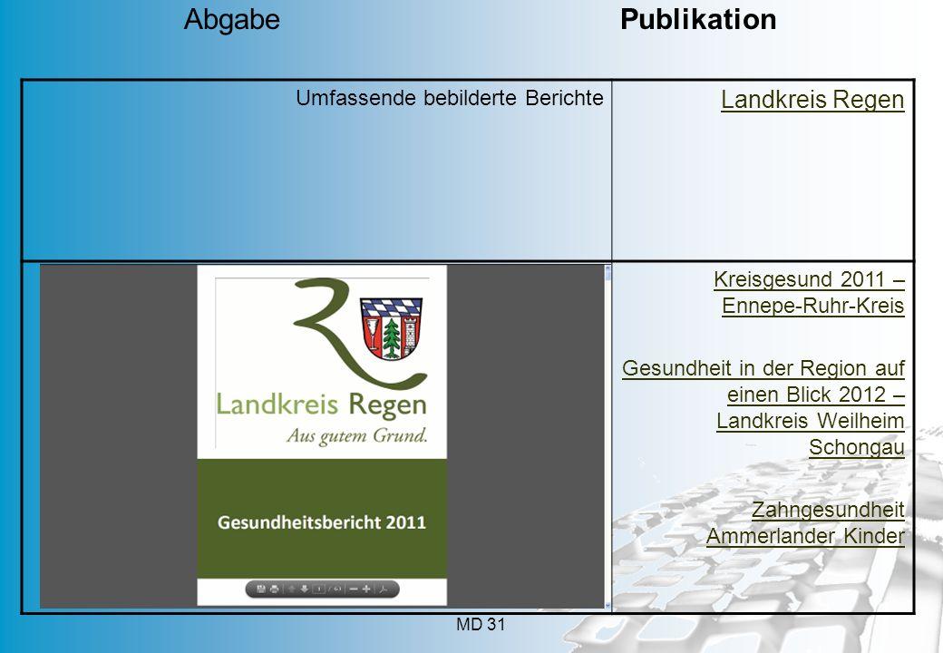 MD 31 Umfassende bebilderte Berichte Landkreis Regen Kreisgesund 2011 – Ennepe-Ruhr-Kreis Gesundheit in der Region auf einen Blick 2012 – Landkreis We