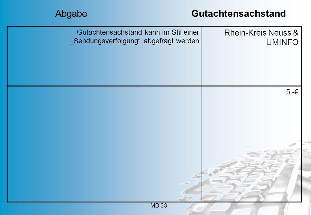 """MD 33 Gutachtensachstand kann im Stil einer """"Sendungsverfolgung"""" abgefragt werden Rhein-Kreis Neuss & UMINFO 5.-€ Abgabe Gutachtensachstand"""