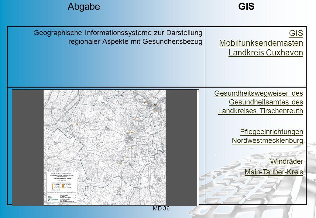 MD 36 Geographische Informationssysteme zur Darstellung regionaler Aspekte mit Gesundheitsbezug GIS Mobilfunksendemasten Landkreis Cuxhaven Gesundheit