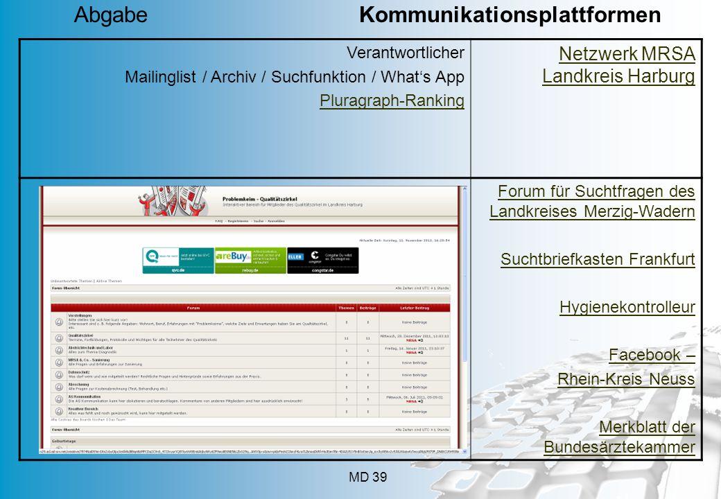 MD 39 Verantwortlicher Mailinglist / Archiv / Suchfunktion / What's App Pluragraph-Ranking Netzwerk MRSA Landkreis Harburg Forum für Suchtfragen des L