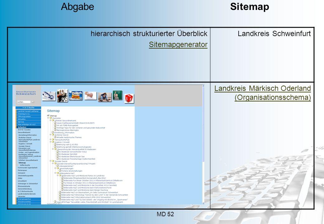 MD 52 hierarchisch strukturierter Überblick Sitemapgenerator Landkreis Schweinfurt Landkreis Märkisch Oderland (Organisationsschema) Abgabe Sitemap