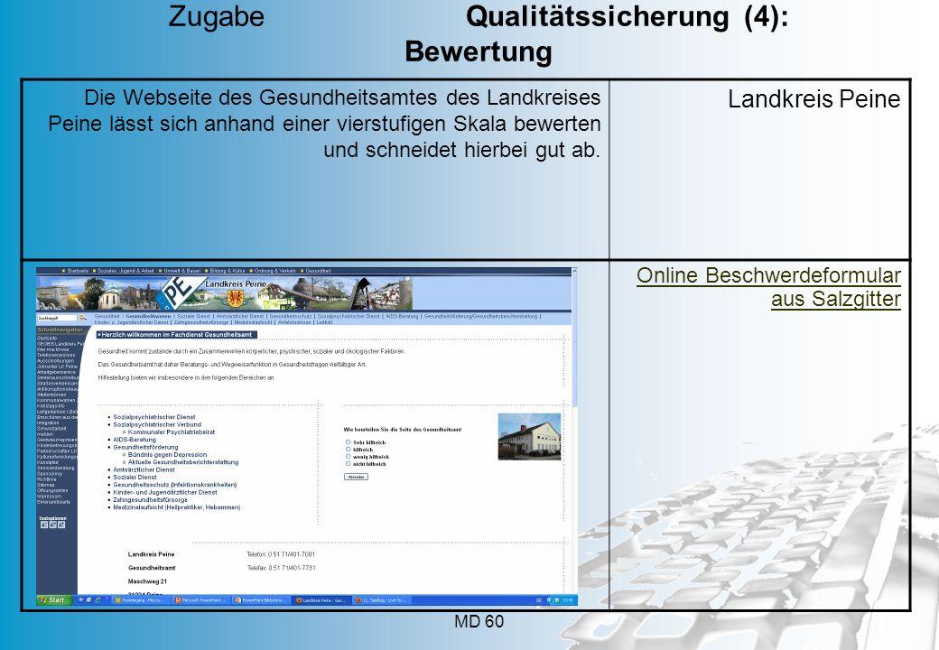 MD 60 Die Webseite des Gesundheitsamtes des Landkreises Peine lässt sich anhand einer vierstufigen Skala bewerten und schneidet hierbei gut ab. Landkr