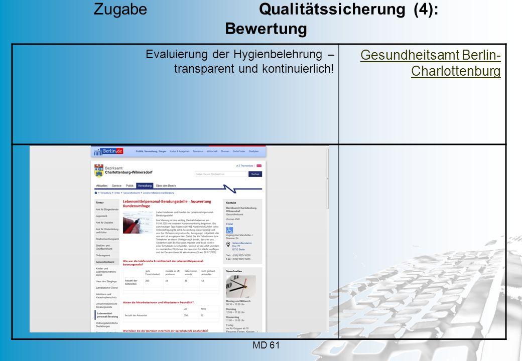 MD 61 Evaluierung der Hygienbelehrung – transparent und kontinuierlich! Gesundheitsamt Berlin- Charlottenburg Zugabe Qualitätssicherung (4): Bewertung