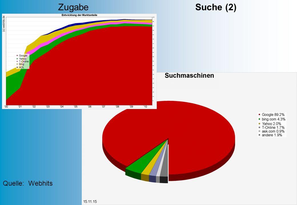 MD 70 Zugabe Suche (2) Quelle: Webhits