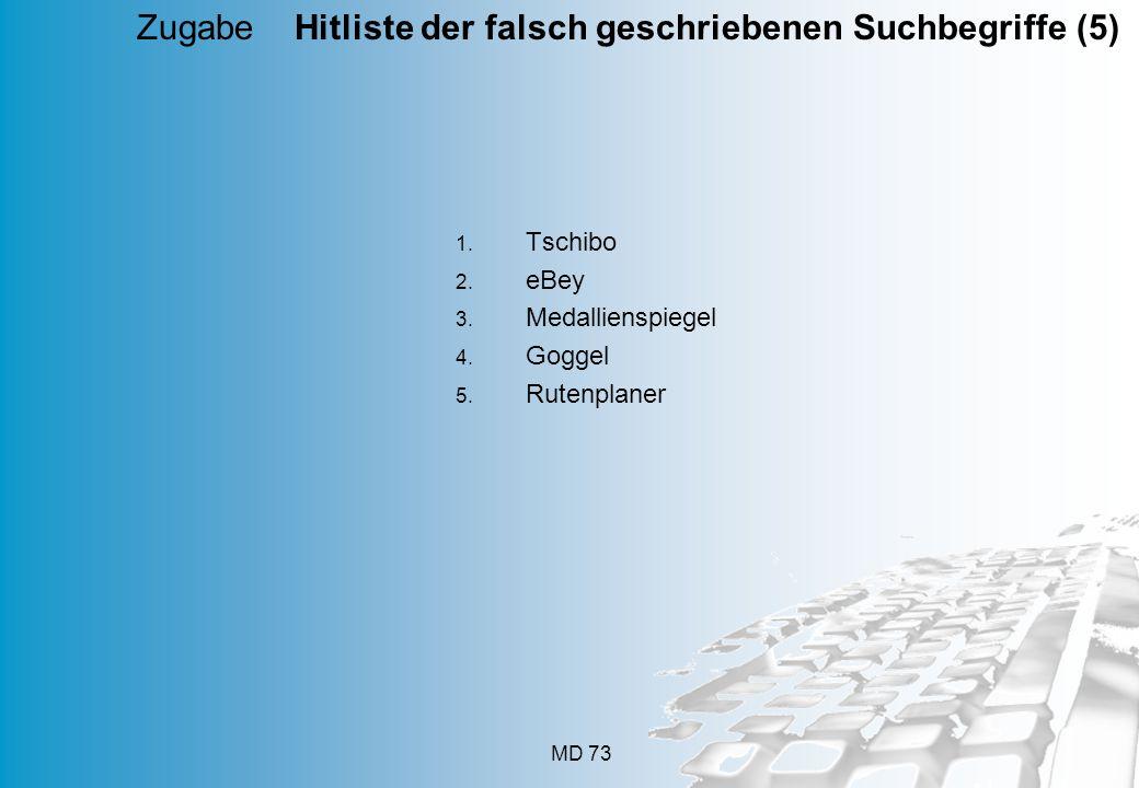 MD 73  Tschibo  eBey  Medallienspiegel  Goggel  Rutenplaner Zugabe Hitliste der falsch geschriebenen Suchbegriffe (5)