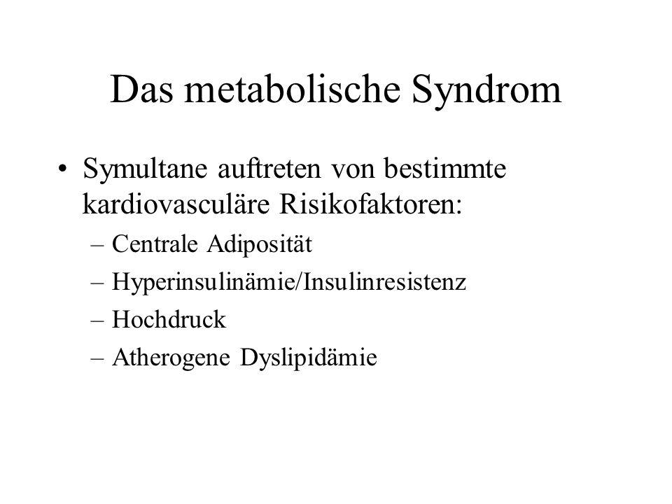 Das metabolische Syndrom Symultane auftreten von bestimmte kardiovasculäre Risikofaktoren: –Centrale Adiposität –Hyperinsulinämie/Insulinresistenz –Ho