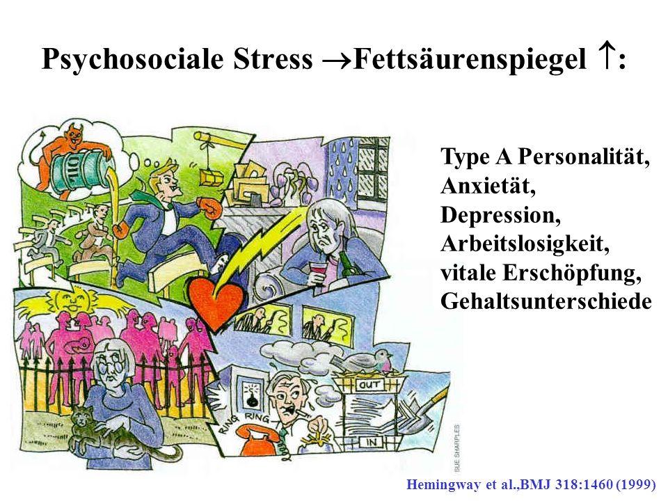 Psychosociale Stress  Fettsäurenspiegel  : Hemingway et al.,BMJ 318:1460 (1999) Type A Personalität, Anxietät, Depression, Arbeitslosigkeit, vitale