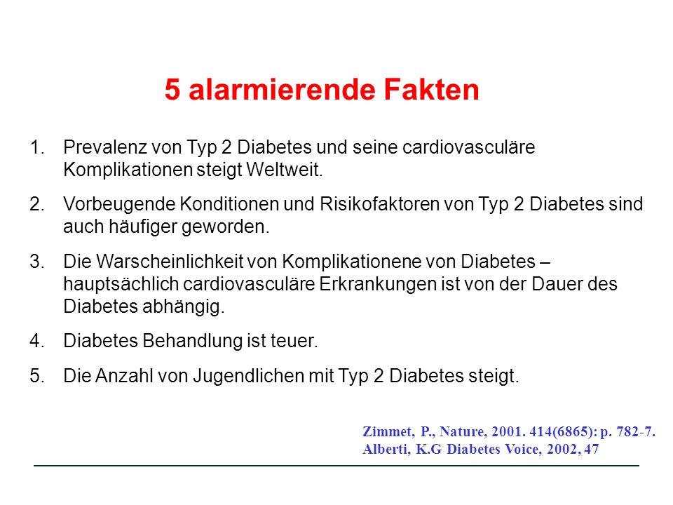 Zimmet, P., Nature, 2001. 414(6865): p. 782-7. Alberti, K.G Diabetes Voice, 2002, 47 5 alarmierende Fakten 1.Prevalenz von Typ 2 Diabetes und seine ca