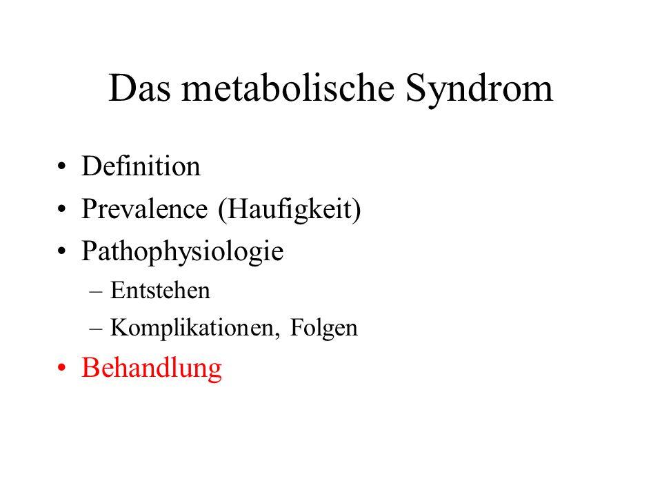 Das metabolische Syndrom Definition Prevalence (Haufigkeit) Pathophysiologie –Entstehen –Komplikationen, Folgen Behandlung