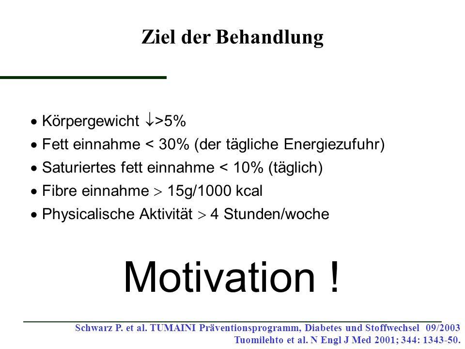 Ziel der Behandlung Schwarz P. et al. TUMAINI Präventionsprogramm, Diabetes und Stoffwechsel 09/2003 Tuomilehto et al. N Engl J Med 2001; 344: 1343-50