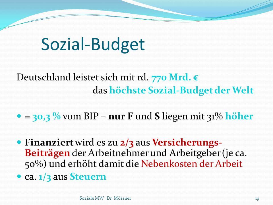 Sozial-Budget Deutschland leistet sich mit rd.770 Mrd.