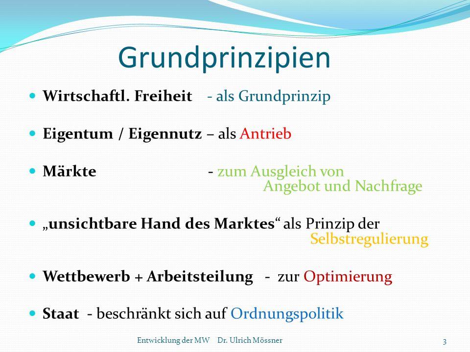 Reale Wirtschaftsordnungen als Abweichungen von den Idealtypen Soziale MW Dr. Mössner14