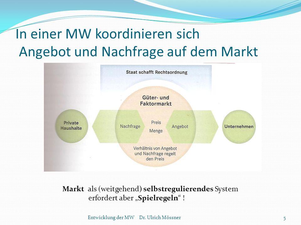 """In einer MW koordinieren sich Angebot und Nachfrage auf dem Markt Markt als (weitgehend) selbstregulierendes System erfordert aber """"Spielregeln ."""