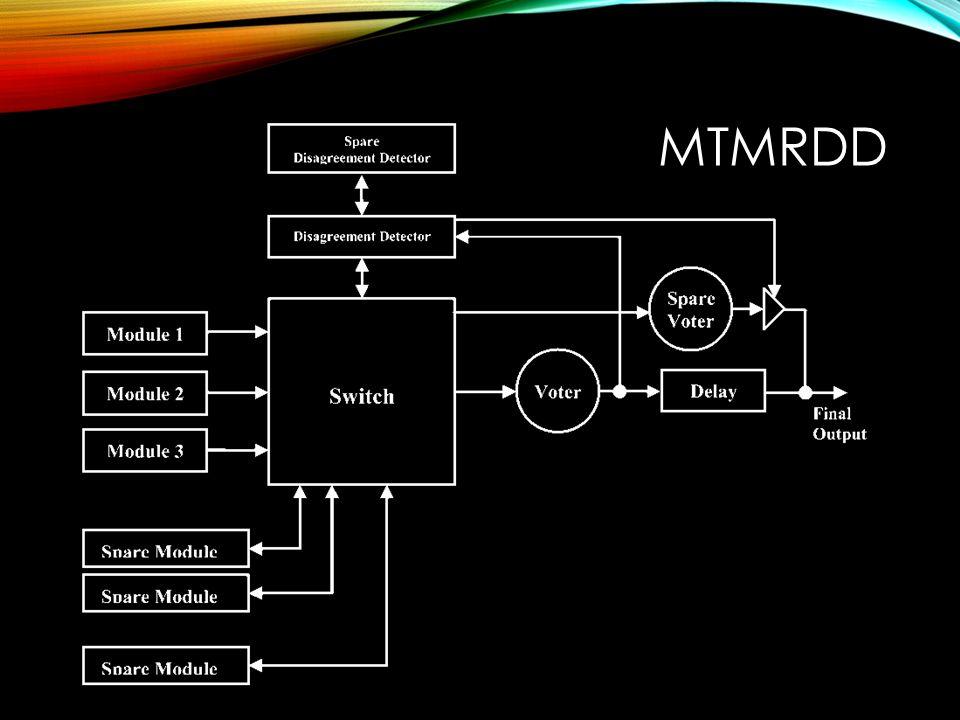 MTMRDD