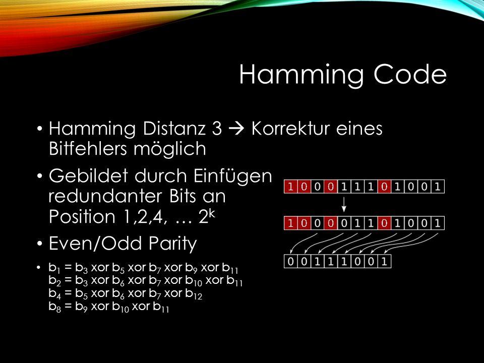 Hamming Code Hamming Distanz 3  Korrektur eines Bitfehlers möglich Gebildet durch Einfügen redundanter Bits an Position 1,2,4, … 2 k Even/Odd Parity b 1 = b 3 xor b 5 xor b 7 xor b 9 xor b 11 b 2 = b 3 xor b 6 xor b 7 xor b 10 xor b 11 b 4 = b 5 xor b 6 xor b 7 xor b 12 b 8 = b 9 xor b 10 xor b 11