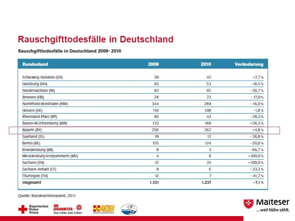Rauschgifttodesfälle in Deutschland