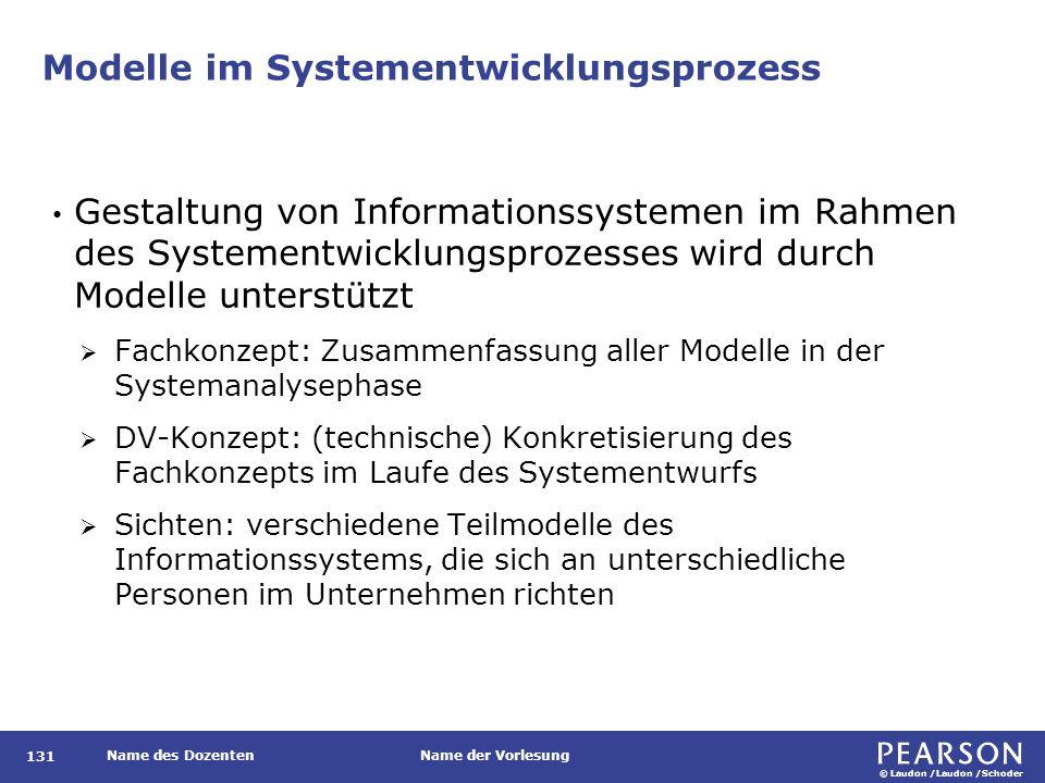 © Laudon /Laudon /Schoder Name des DozentenName der Vorlesung Modelle im Systementwicklungsprozess 131 Gestaltung von Informationssystemen im Rahmen d