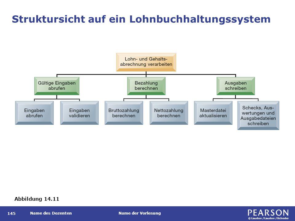 © Laudon /Laudon /Schoder Name des DozentenName der Vorlesung Struktursicht auf ein Lohnbuchhaltungssystem 145 Abbildung 14.11