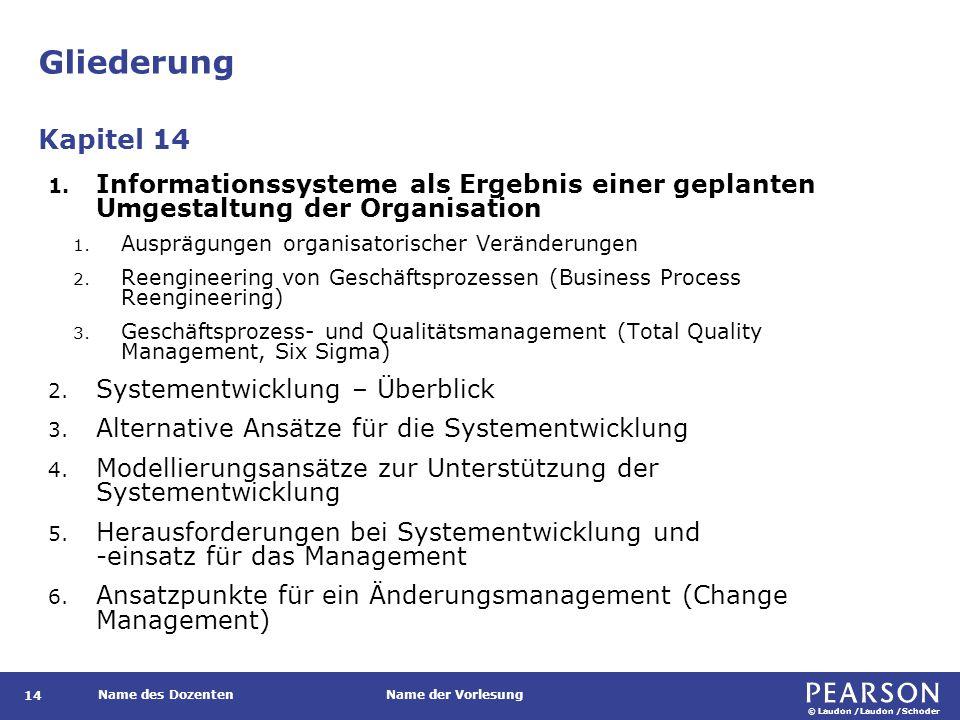 © Laudon /Laudon /Schoder Name des DozentenName der Vorlesung Gliederung 14 1. Informationssysteme als Ergebnis einer geplanten Umgestaltung der Organ