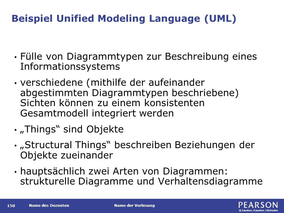 """© Laudon /Laudon /Schoder Name des DozentenName der Vorlesung Beispiel Unified Modeling Language (UML) 150 Fülle von Diagrammtypen zur Beschreibung eines Informationssystems verschiedene (mithilfe der aufeinander abgestimmten Diagrammtypen beschriebene) Sichten können zu einem konsistenten Gesamtmodell integriert werden """"Things sind Objekte """"Structural Things beschreiben Beziehungen der Objekte zueinander hauptsächlich zwei Arten von Diagrammen: strukturelle Diagramme und Verhaltensdiagramme"""