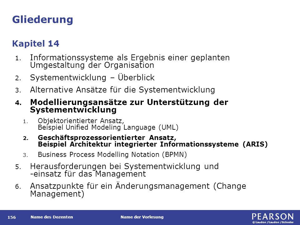 © Laudon /Laudon /Schoder Name des DozentenName der Vorlesung Gliederung 156 1.