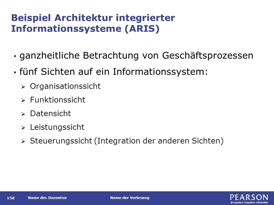 © Laudon /Laudon /Schoder Name des DozentenName der Vorlesung Beispiel Architektur integrierter Informationssysteme (ARIS) 158 ganzheitliche Betrachtung von Geschäftsprozessen fünf Sichten auf ein Informationssystem:  Organisationssicht  Funktionssicht  Datensicht  Leistungssicht  Steuerungssicht (Integration der anderen Sichten)