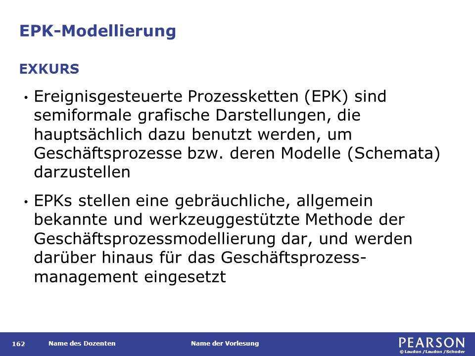© Laudon /Laudon /Schoder Name des DozentenName der Vorlesung EPK-Modellierung 162 Ereignisgesteuerte Prozessketten (EPK) sind semiformale grafische Darstellungen, die hauptsächlich dazu benutzt werden, um Geschäftsprozesse bzw.
