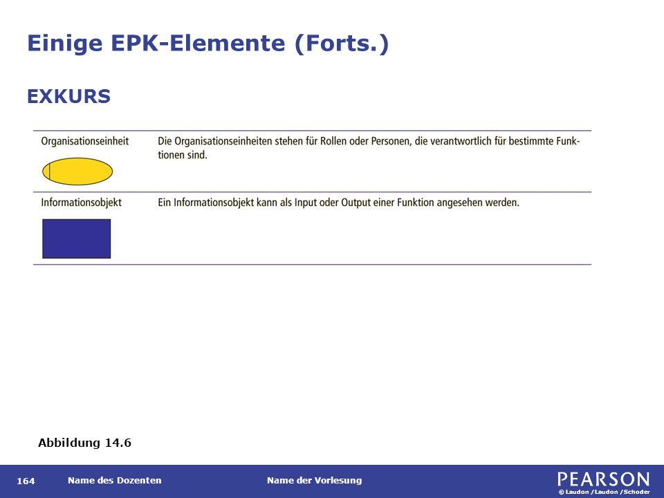 © Laudon /Laudon /Schoder Name des DozentenName der Vorlesung Einige EPK-Elemente (Forts.) 164 EXKURS Abbildung 14.6