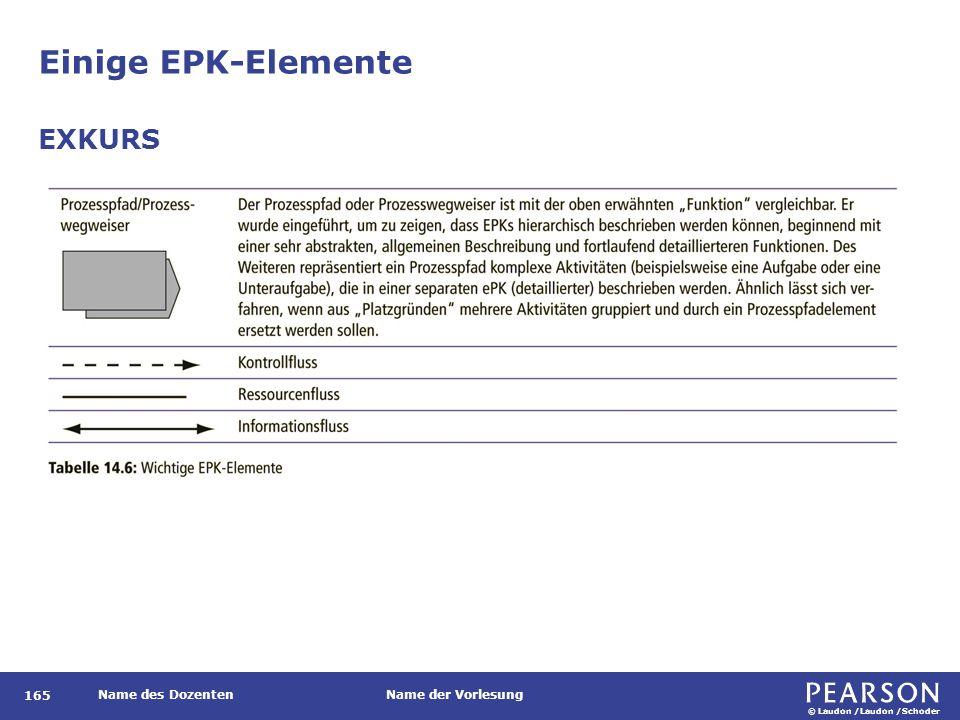 © Laudon /Laudon /Schoder Name des DozentenName der Vorlesung Einige EPK-Elemente 165 EXKURS