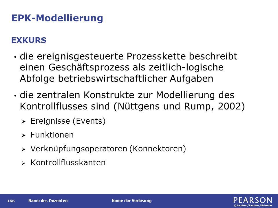 © Laudon /Laudon /Schoder Name des DozentenName der Vorlesung EPK-Modellierung 166 die ereignisgesteuerte Prozesskette beschreibt einen Geschäftsprozess als zeitlich-logische Abfolge betriebswirtschaftlicher Aufgaben die zentralen Konstrukte zur Modellierung des Kontrollflusses sind (Nüttgens und Rump, 2002)  Ereignisse (Events)  Funktionen  Verknüpfungsoperatoren (Konnektoren)  Kontrollflusskanten EXKURS