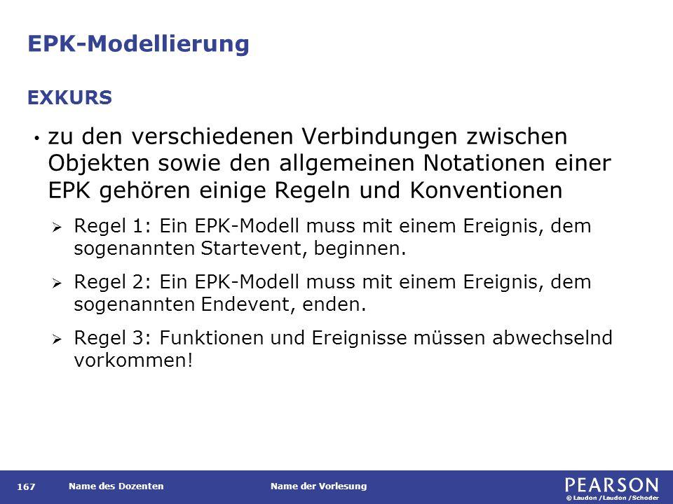 © Laudon /Laudon /Schoder Name des DozentenName der Vorlesung EPK-Modellierung 167 zu den verschiedenen Verbindungen zwischen Objekten sowie den allgemeinen Notationen einer EPK gehören einige Regeln und Konventionen  Regel 1: Ein EPK-Modell muss mit einem Ereignis, dem sogenannten Startevent, beginnen.