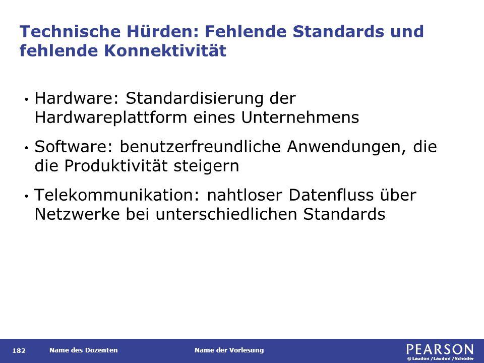 © Laudon /Laudon /Schoder Name des DozentenName der Vorlesung Technische Hürden: Fehlende Standards und fehlende Konnektivität 182 Hardware: Standardi