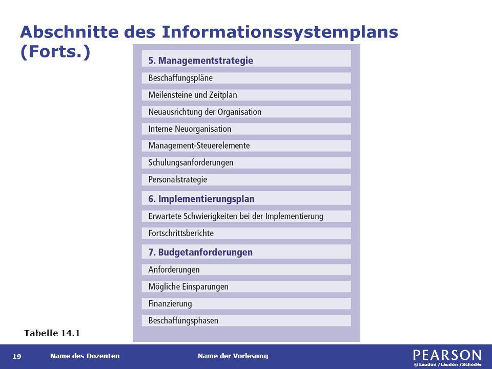 © Laudon /Laudon /Schoder Name des DozentenName der Vorlesung Abschnitte des Informationssystemplans (Forts.) 19 Tabelle 14.1
