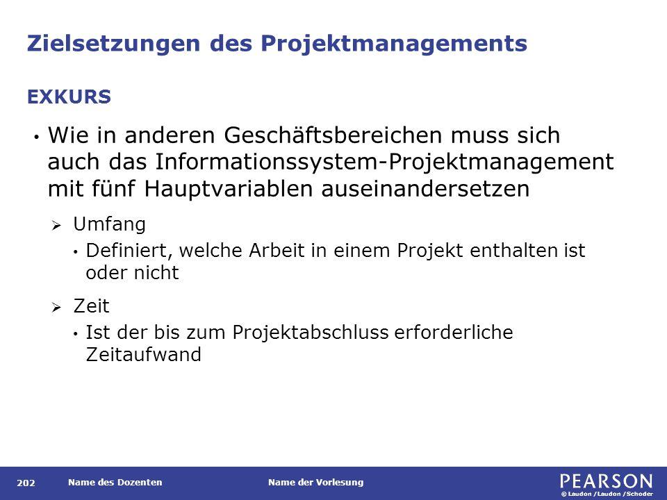 © Laudon /Laudon /Schoder Name des DozentenName der Vorlesung Zielsetzungen des Projektmanagements 202 Wie in anderen Geschäftsbereichen muss sich auc