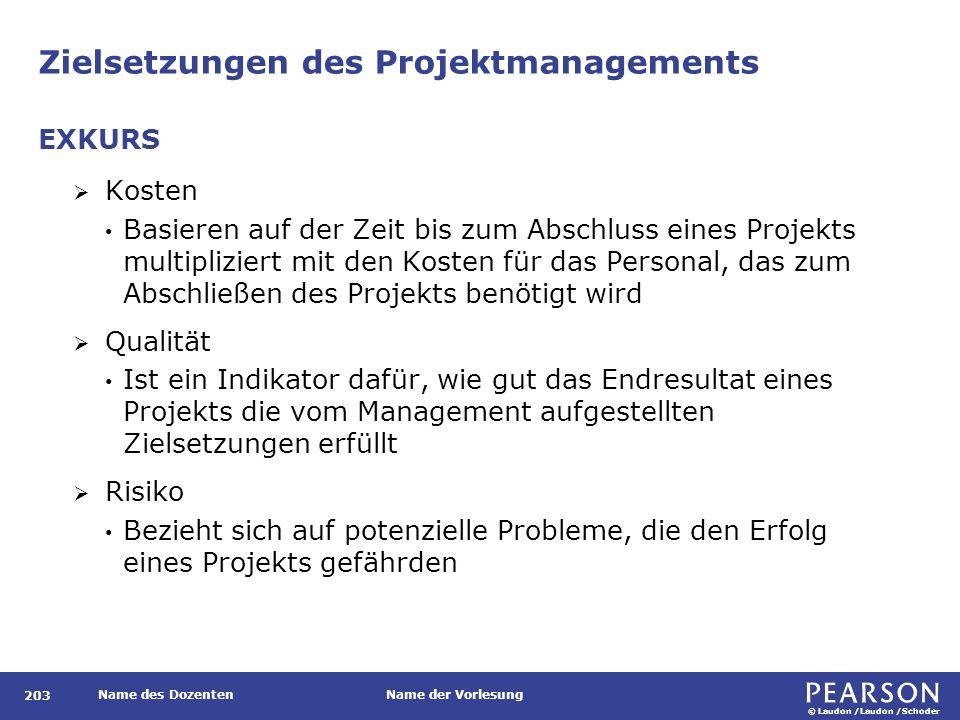 © Laudon /Laudon /Schoder Name des DozentenName der Vorlesung Zielsetzungen des Projektmanagements 203  Kosten Basieren auf der Zeit bis zum Abschlus