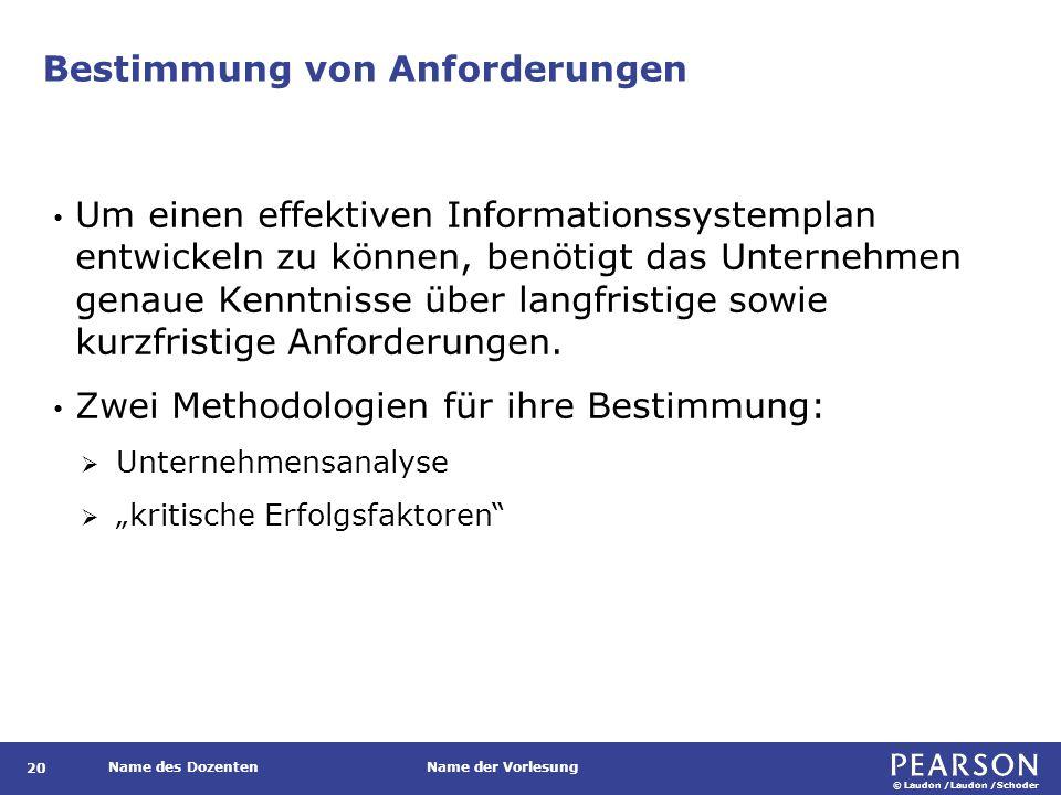 © Laudon /Laudon /Schoder Name des DozentenName der Vorlesung Bestimmung von Anforderungen 20 Um einen effektiven Informationssystemplan entwickeln zu