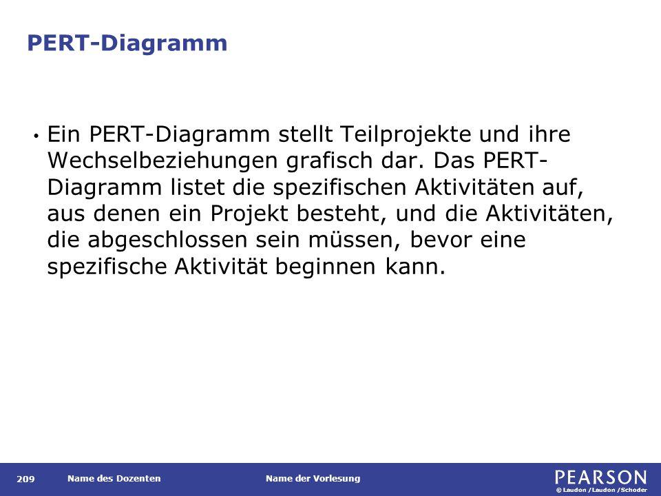 © Laudon /Laudon /Schoder Name des DozentenName der Vorlesung PERT-Diagramm 209 Ein PERT-Diagramm stellt Teilprojekte und ihre Wechselbeziehungen grafisch dar.