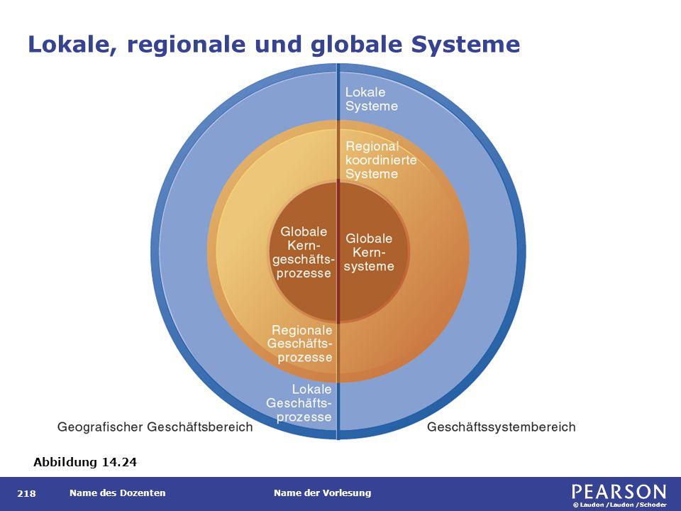 © Laudon /Laudon /Schoder Name des DozentenName der Vorlesung Lokale, regionale und globale Systeme 218 Abbildung 14.24
