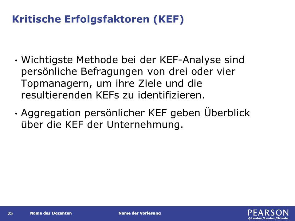 © Laudon /Laudon /Schoder Name des DozentenName der Vorlesung Kritische Erfolgsfaktoren (KEF) 25 Wichtigste Methode bei der KEF-Analyse sind persönliche Befragungen von drei oder vier Topmanagern, um ihre Ziele und die resultierenden KEFs zu identifizieren.