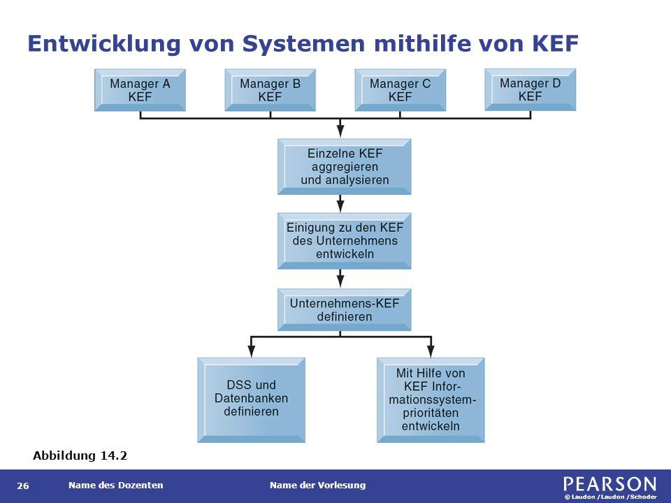 © Laudon /Laudon /Schoder Name des DozentenName der Vorlesung Entwicklung von Systemen mithilfe von KEF 26 Abbildung 14.2