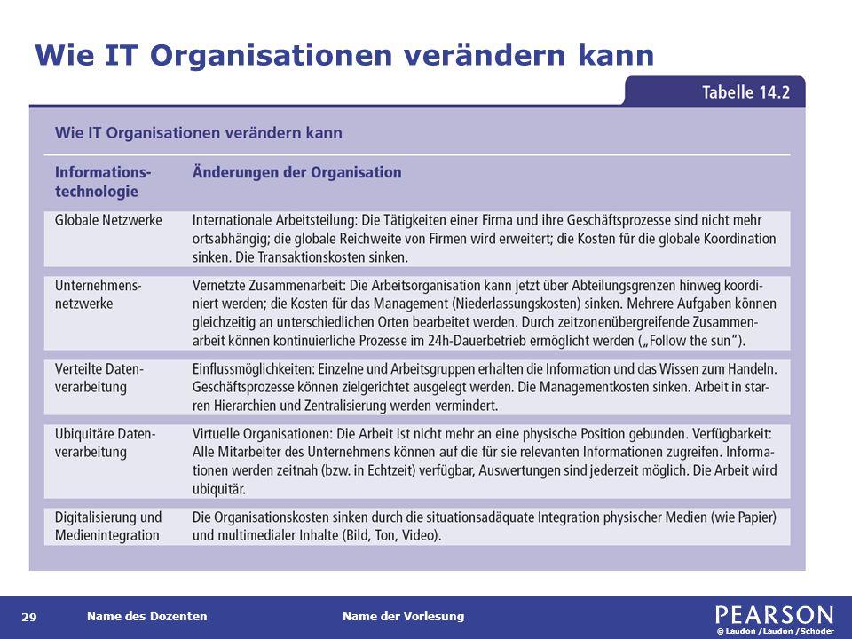 © Laudon /Laudon /Schoder Name des DozentenName der Vorlesung Wie IT Organisationen verändern kann 29