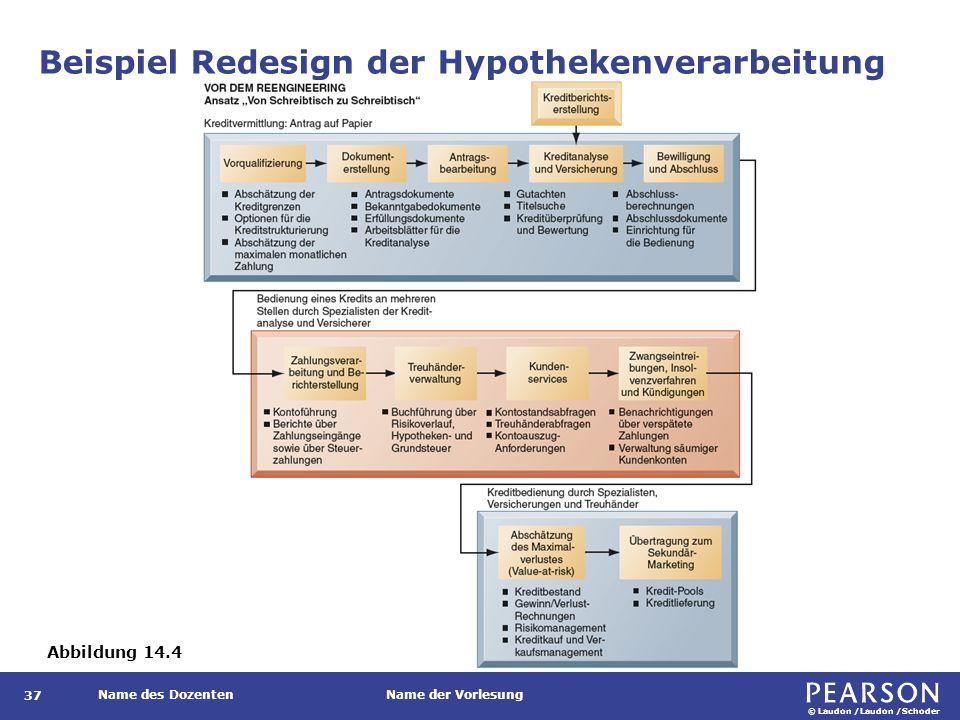 © Laudon /Laudon /Schoder Name des DozentenName der Vorlesung Beispiel Redesign der Hypothekenverarbeitung 37 Abbildung 14.4