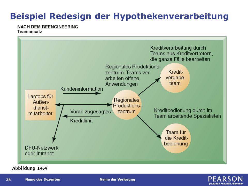 © Laudon /Laudon /Schoder Name des DozentenName der Vorlesung Beispiel Redesign der Hypothekenverarbeitung 38 Abbildung 14.4