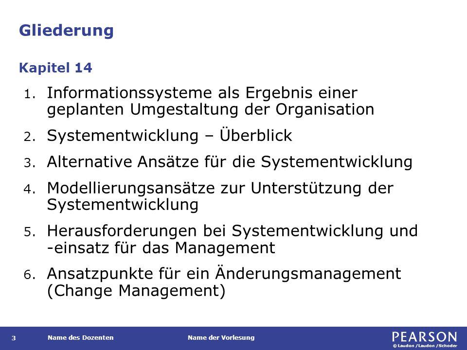 © Laudon /Laudon /Schoder Name des DozentenName der Vorlesung Systementwurf 64 Systementwurf zeigt, wie das System die Ziele realisiert allgemeiner Plan/Modell des Systems Systemdesigner sammelt die Spezifikationen für alle während der Systemanalyse identifizierten Funktionen.