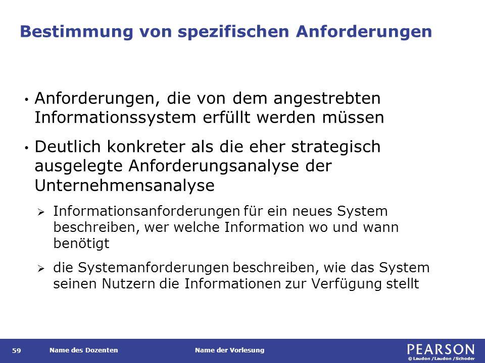 © Laudon /Laudon /Schoder Name des DozentenName der Vorlesung Bestimmung von spezifischen Anforderungen 59 Anforderungen, die von dem angestrebten Inf