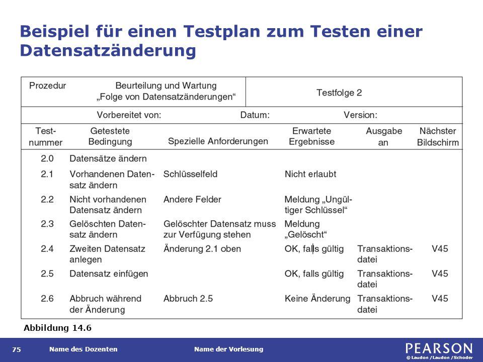 © Laudon /Laudon /Schoder Name des DozentenName der Vorlesung Beispiel für einen Testplan zum Testen einer Datensatzänderung 75 Abbildung 14.6