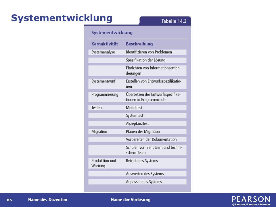 © Laudon /Laudon /Schoder Name des DozentenName der Vorlesung Systementwicklung 85